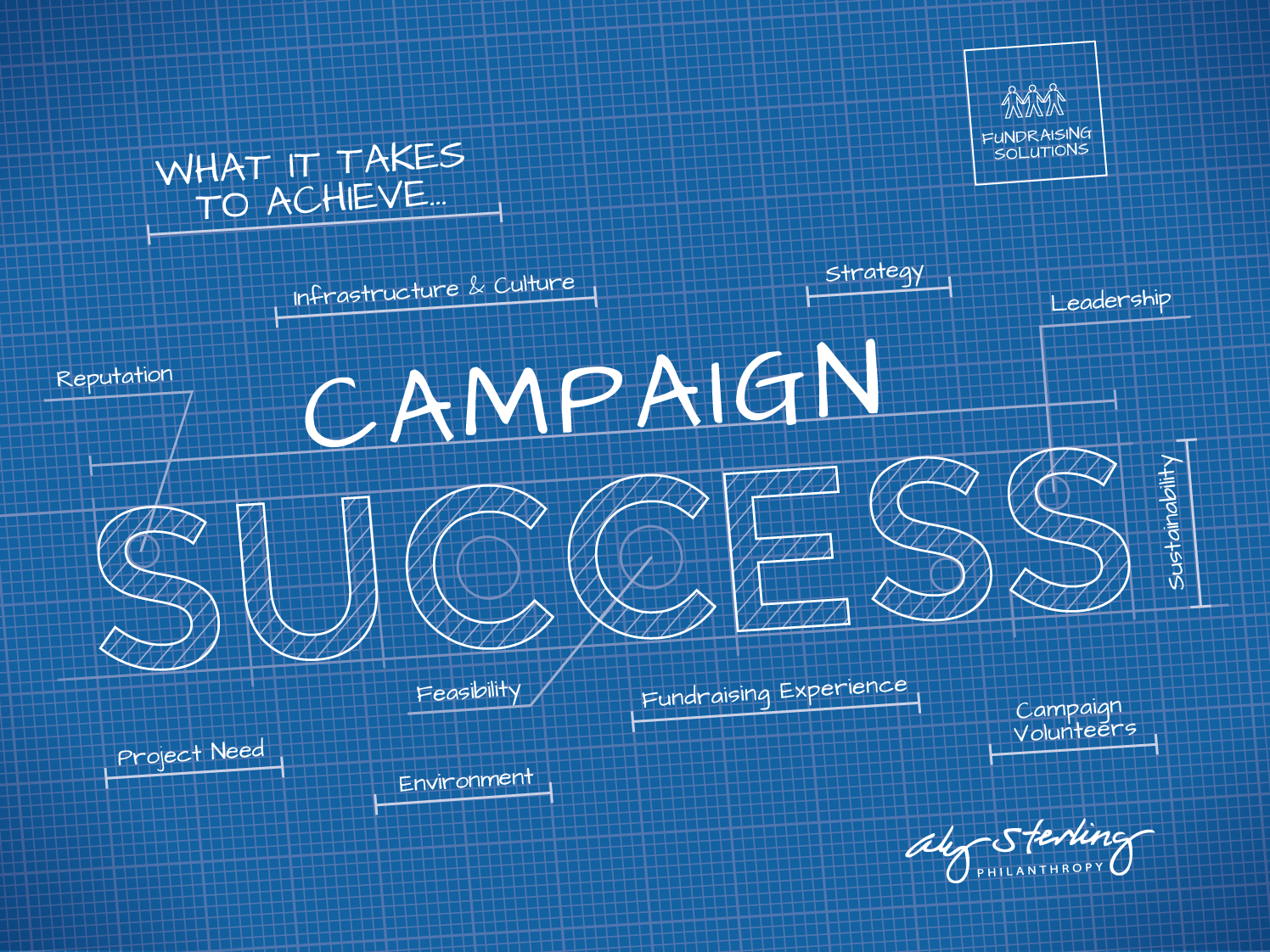 What it takes to achieve Campaign Success