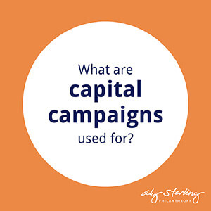 What are capital campaigns used for?