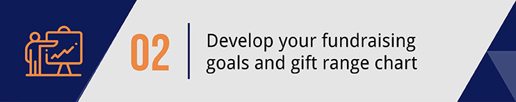 Develop your fundraising goals and gift range chart.