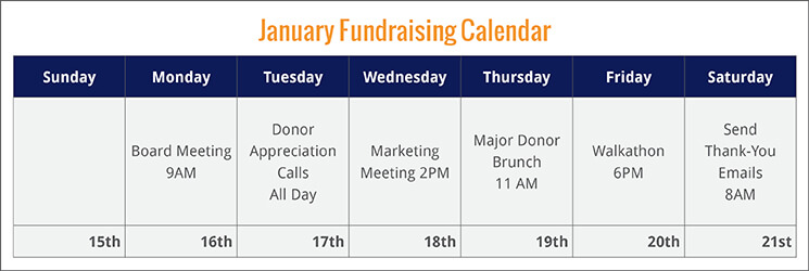 Reflect the priorities of your organization in your fundraising calendar.