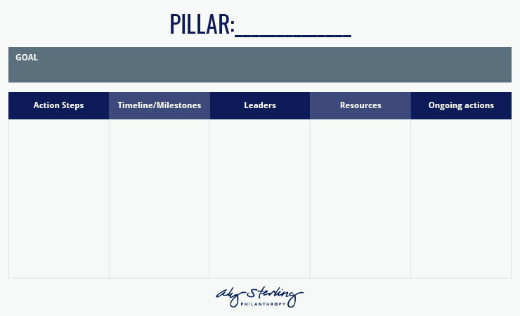 Use this template to lay out the action steps associated with each of your organization's strategic planning priorities.