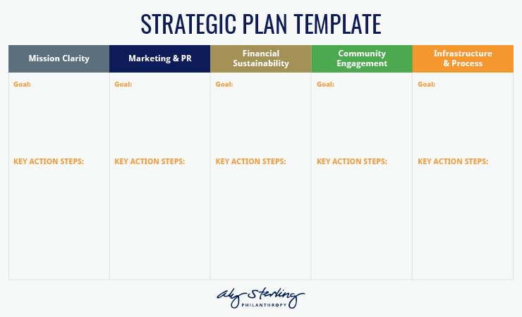 Use this blank template to input the details of your nonprofit's strategic plan.
